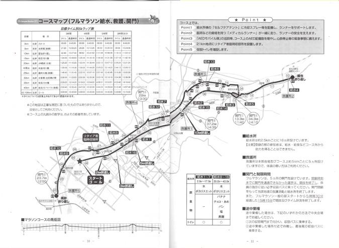 加古川マラソンのマップ