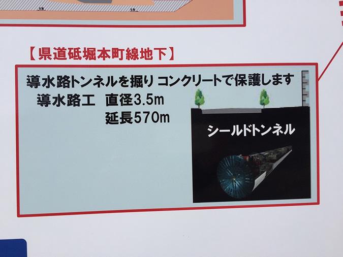 姫路競馬場の地下に巨大導水路トンネルが_827