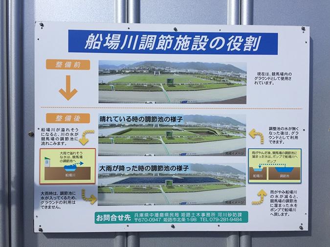 姫路競馬場の地下に巨大導水路トンネルが_3059