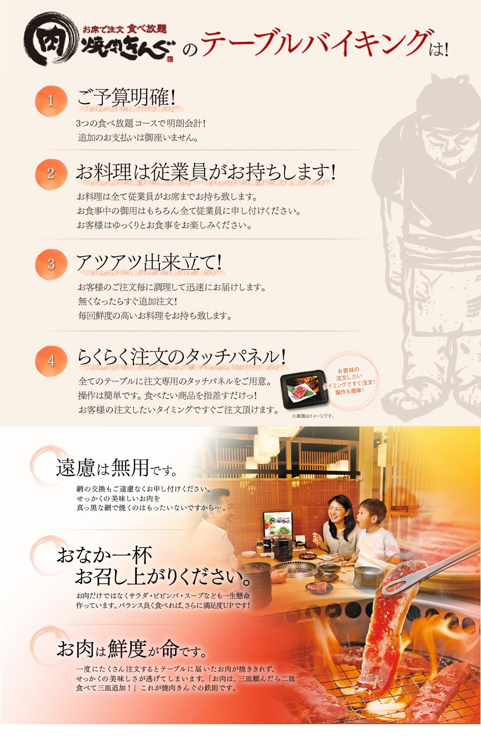image_kodawari