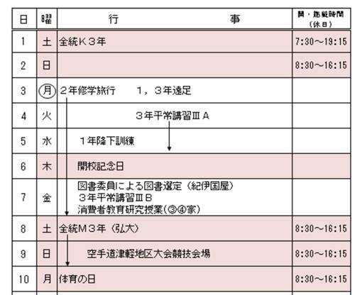 姫路城修学旅行青森弘前高9