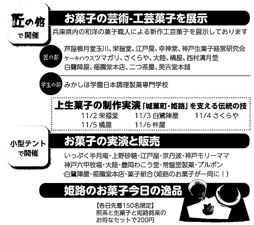姫路菓子まつり7