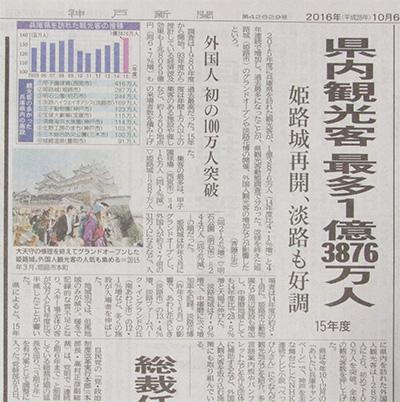 姫路城外国人100万人6